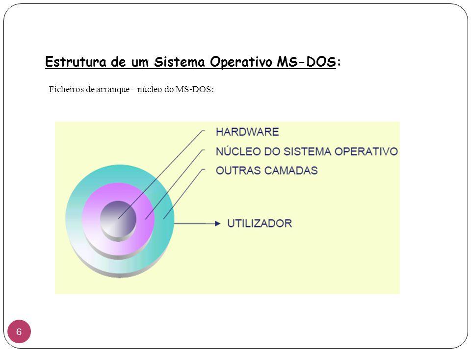 Estrutura de um Sistema Operativo MS-DOS: