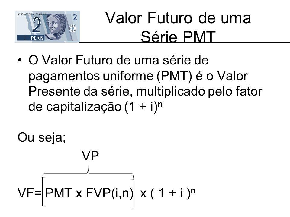 Valor Futuro de uma Série PMT
