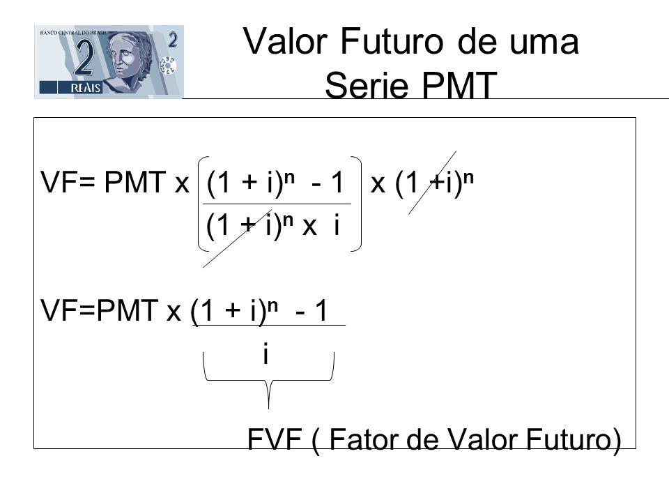 Valor Futuro de uma Serie PMT