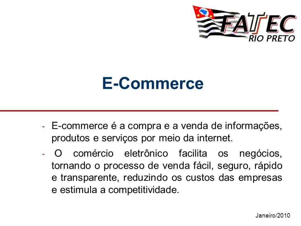E-Commerce E-commerce é a compra e a venda de informações, produtos e serviços por meio da internet.