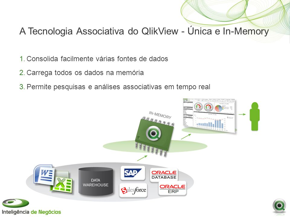 A Tecnologia Associativa do QlikView - Única e In-Memory