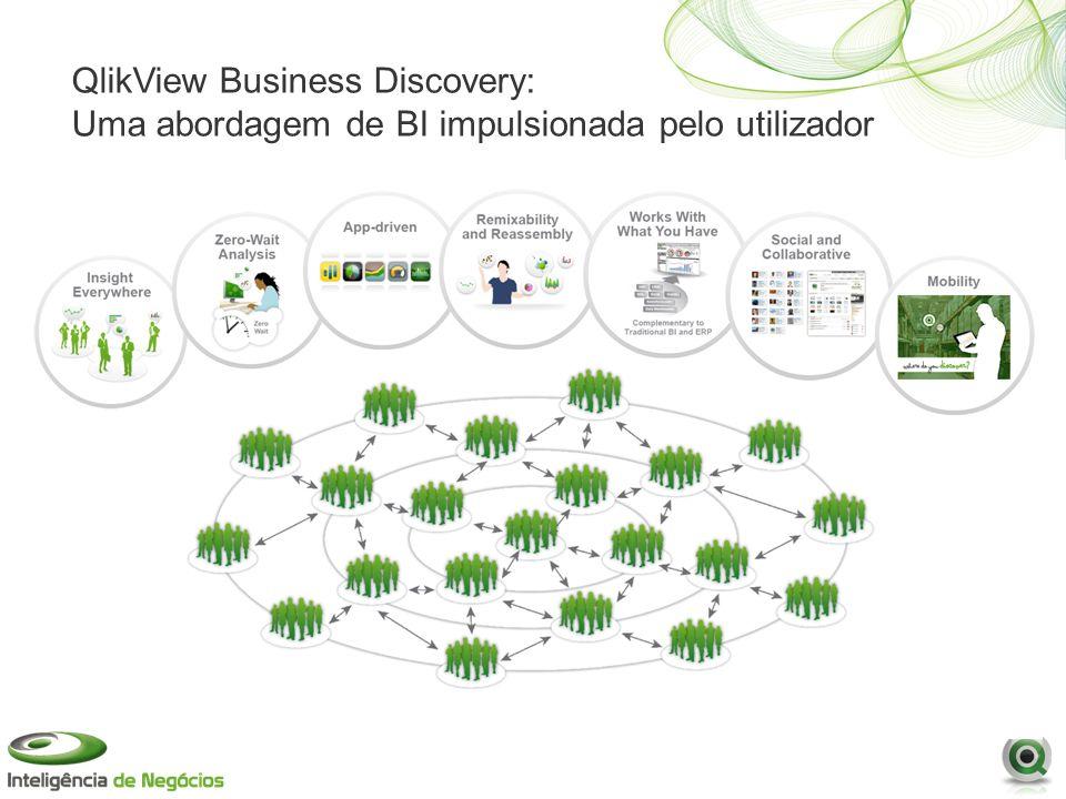 QlikView Business Discovery: Uma abordagem de BI impulsionada pelo utilizador