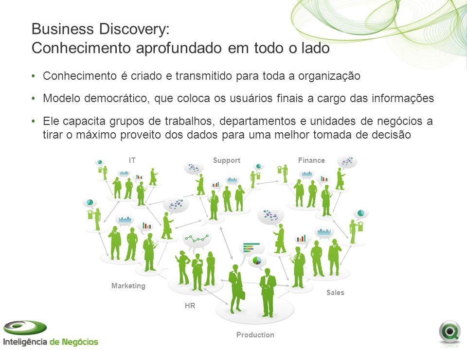 Business Discovery: Conhecimento aprofundado em todo o lado