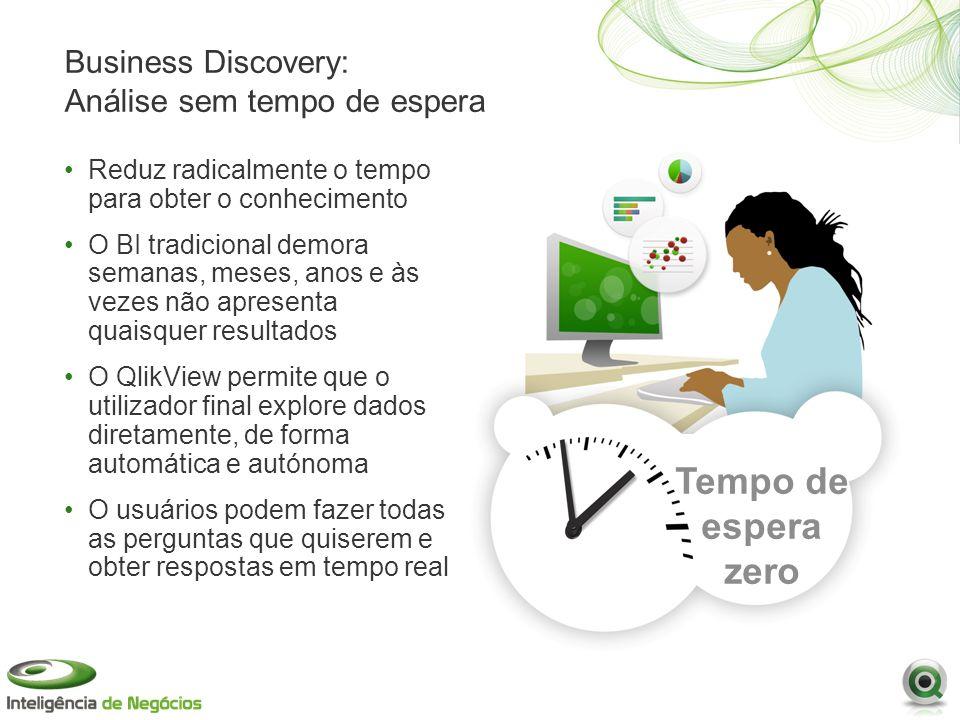 Business Discovery: Análise sem tempo de espera