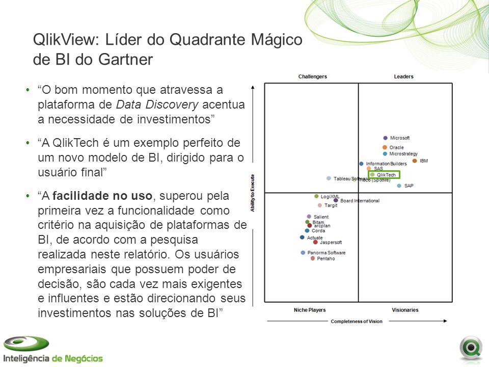 QlikView: Líder do Quadrante Mágico de BI do Gartner
