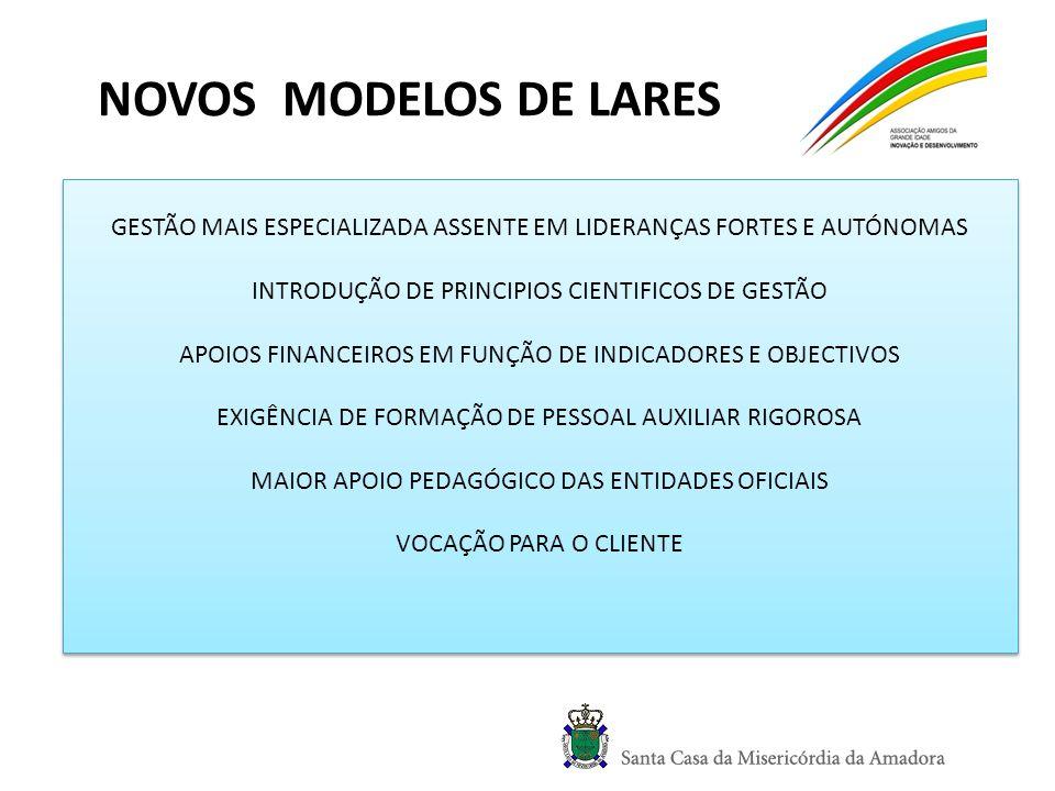 NOVOS MODELOS DE LARES GESTÃO MAIS ESPECIALIZADA ASSENTE EM LIDERANÇAS FORTES E AUTÓNOMAS. INTRODUÇÃO DE PRINCIPIOS CIENTIFICOS DE GESTÃO.