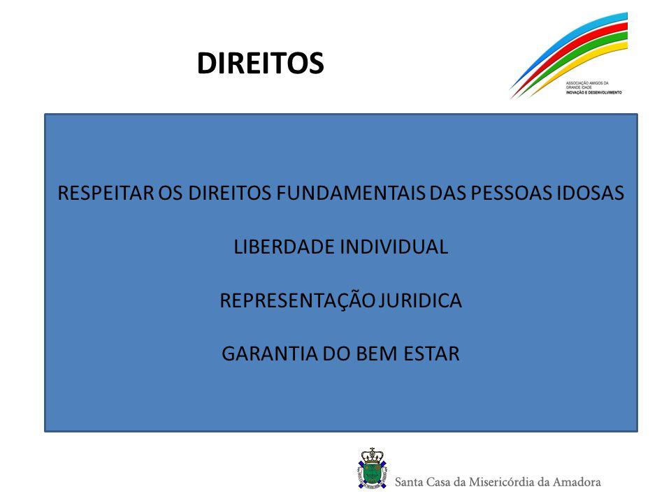DIREITOS RESPEITAR OS DIREITOS FUNDAMENTAIS DAS PESSOAS IDOSAS