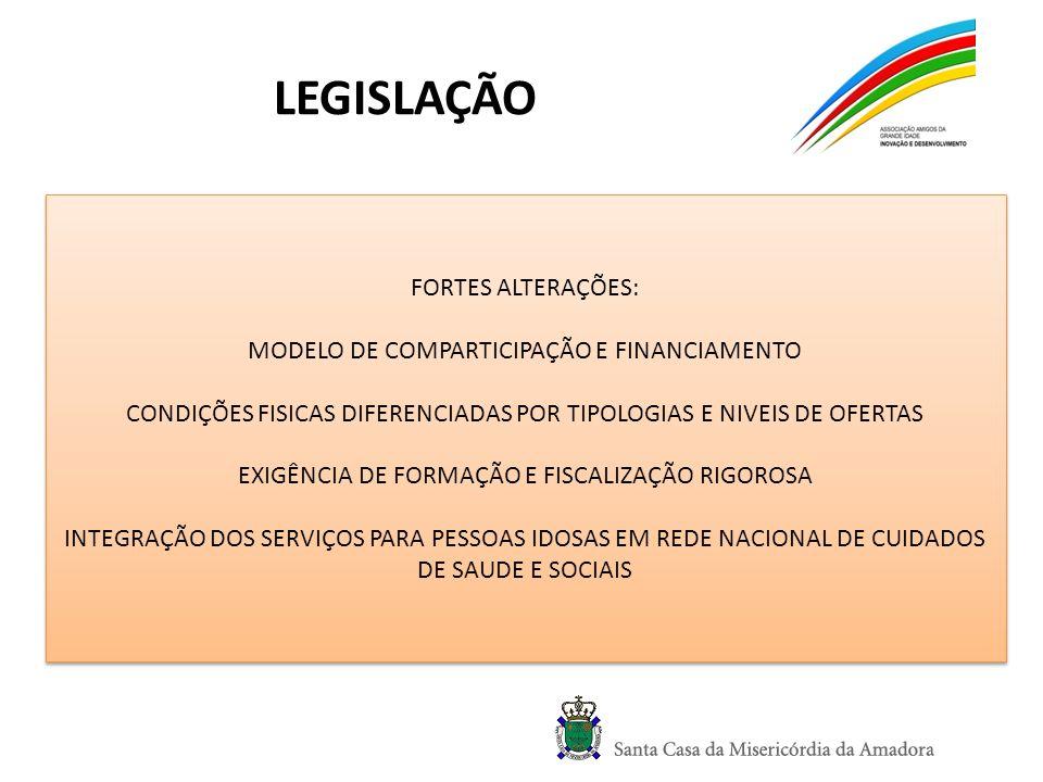 LEGISLAÇÃO FORTES ALTERAÇÕES: