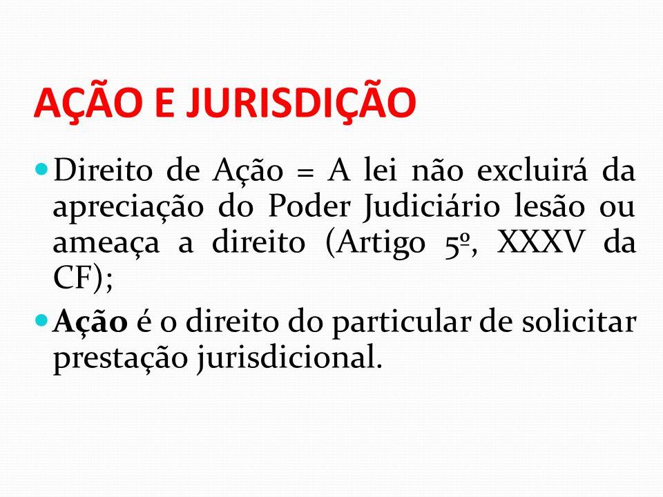 AÇÃO E JURISDIÇÃO Direito de Ação = A lei não excluirá da apreciação do Poder Judiciário lesão ou ameaça a direito (Artigo 5º, XXXV da CF);