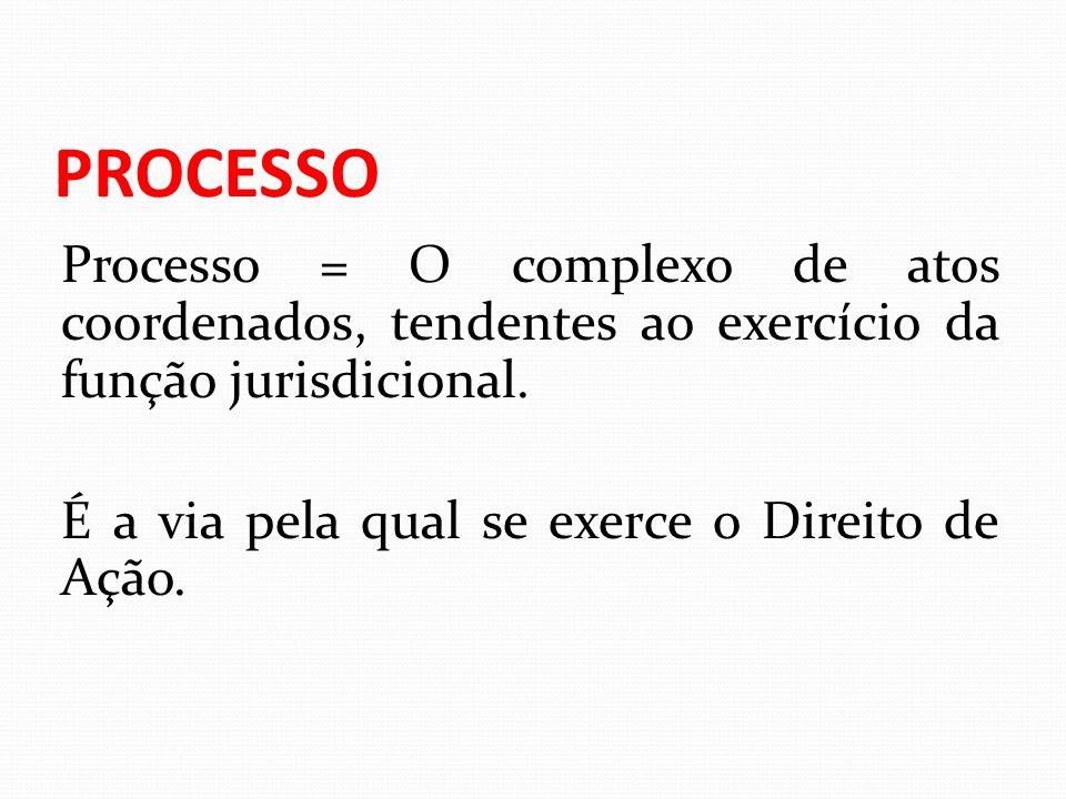 PROCESSO Processo = O complexo de atos coordenados, tendentes ao exercício da função jurisdicional.