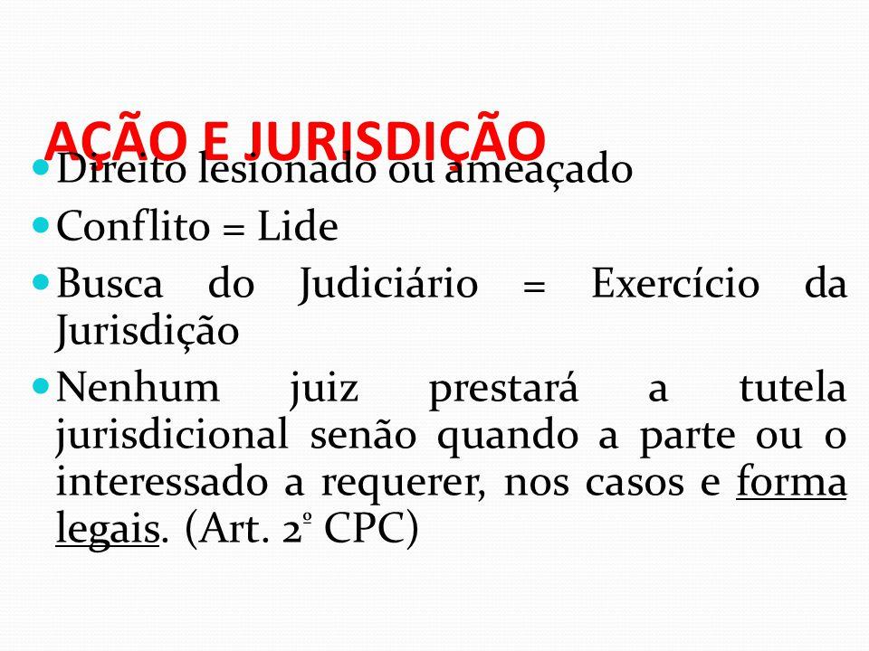 AÇÃO E JURISDIÇÃO Direito lesionado ou ameaçado Conflito = Lide