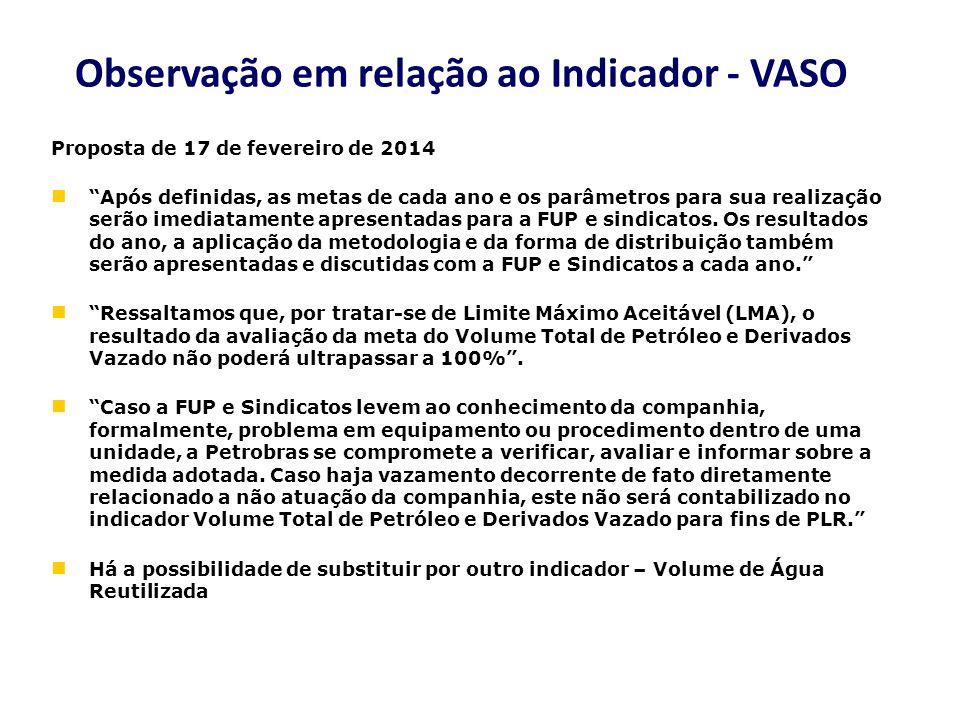Observação em relação ao Indicador - VASO