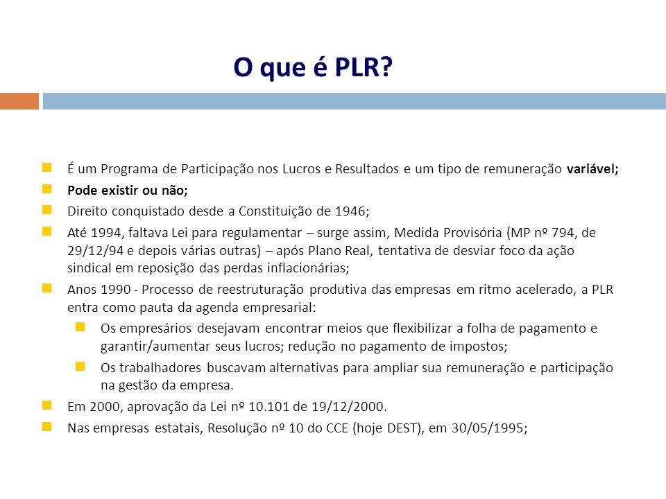 O que é PLR É um Programa de Participação nos Lucros e Resultados e um tipo de remuneração variável;