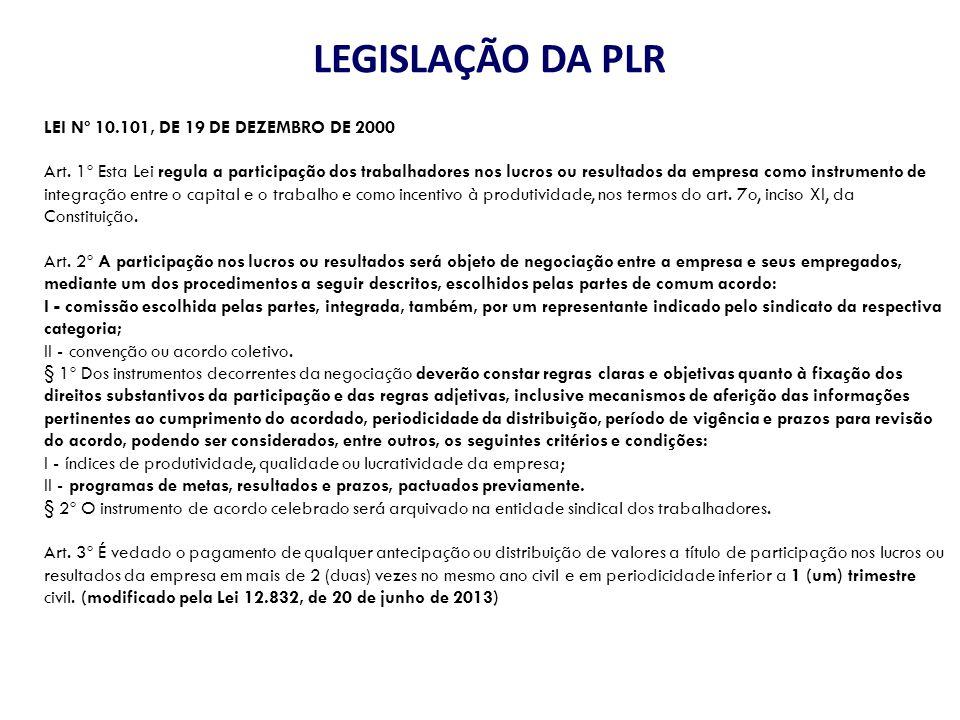 LEGISLAÇÃO DA PLR LEI Nº 10.101, DE 19 DE DEZEMBRO DE 2000