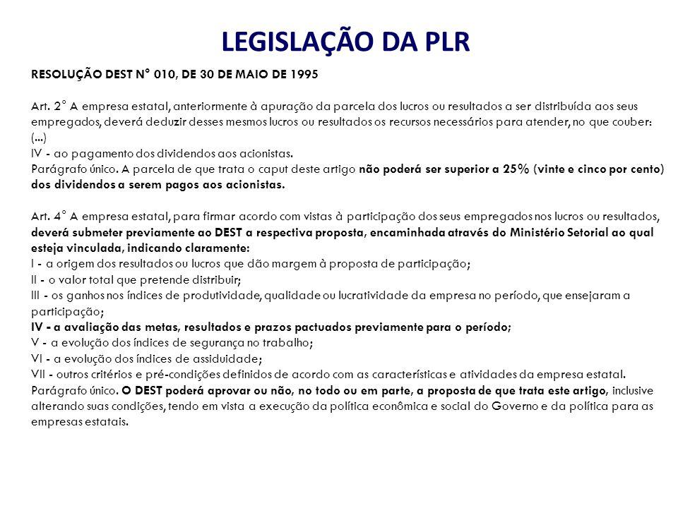 LEGISLAÇÃO DA PLR RESOLUÇÃO DEST N° 010, DE 30 DE MAIO DE 1995