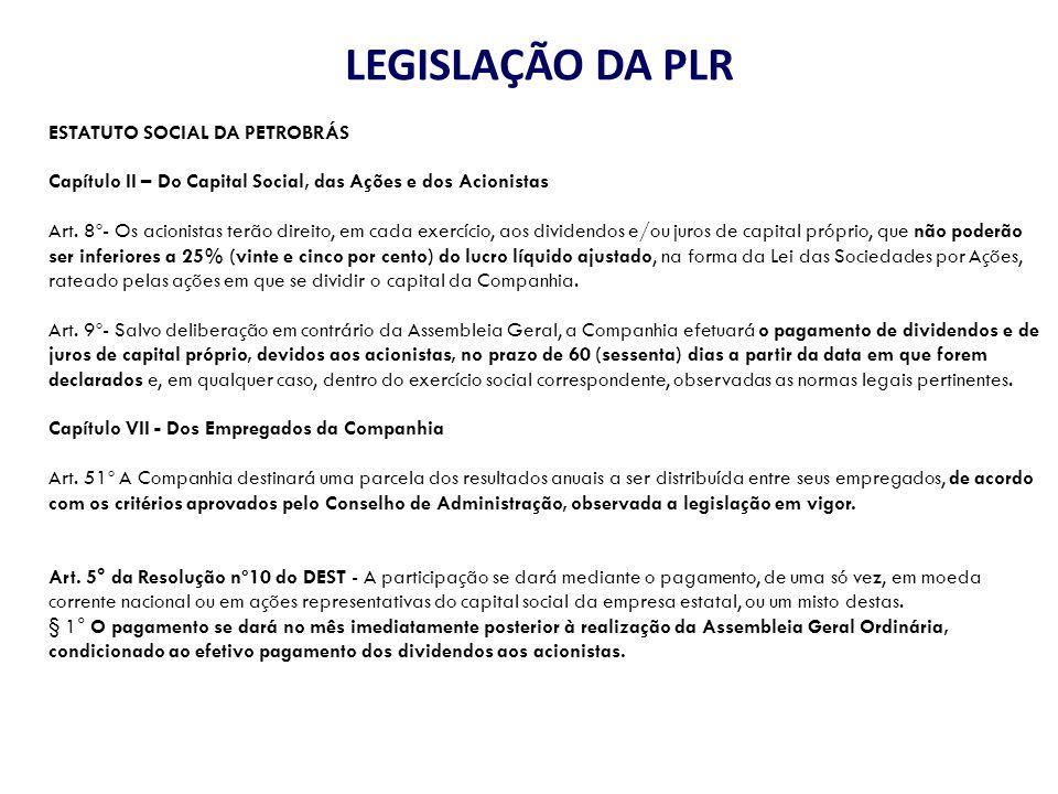 LEGISLAÇÃO DA PLR ESTATUTO SOCIAL DA PETROBRÁS