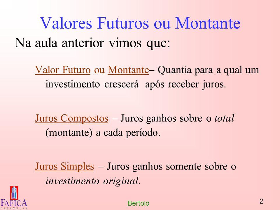 Valores Futuros ou Montante