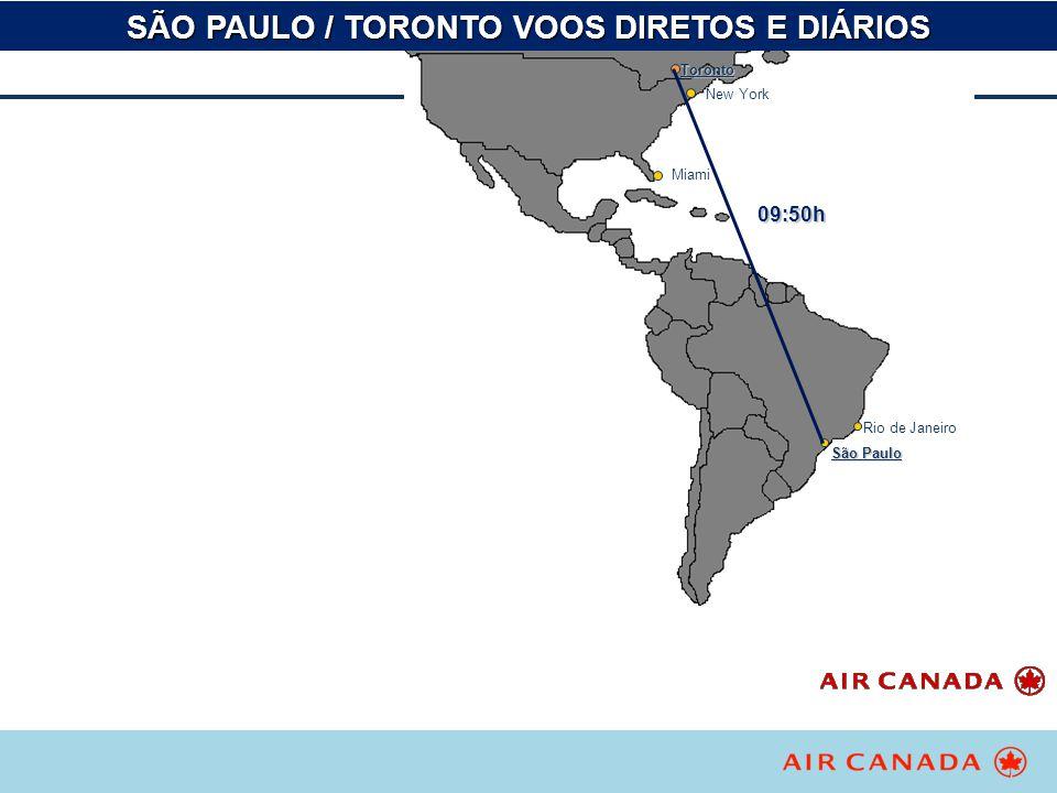 SÃO PAULO / TORONTO VOOS DIRETOS E DIÁRIOS