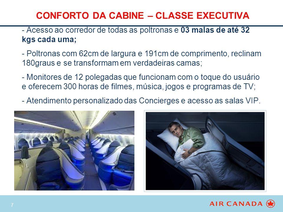 CONFORTO DA CABINE – CLASSE EXECUTIVA
