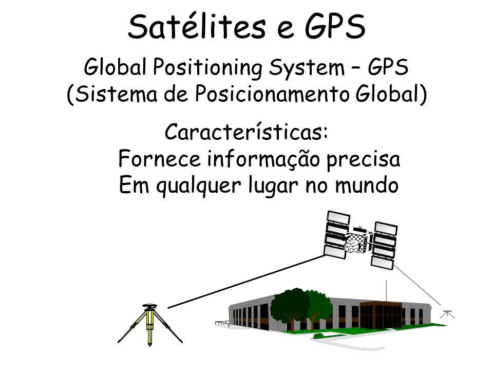 Satélites e GPS Global Positioning System – GPS