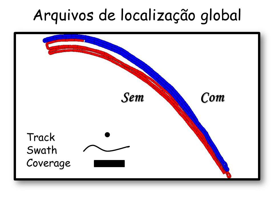 Arquivos de localização global