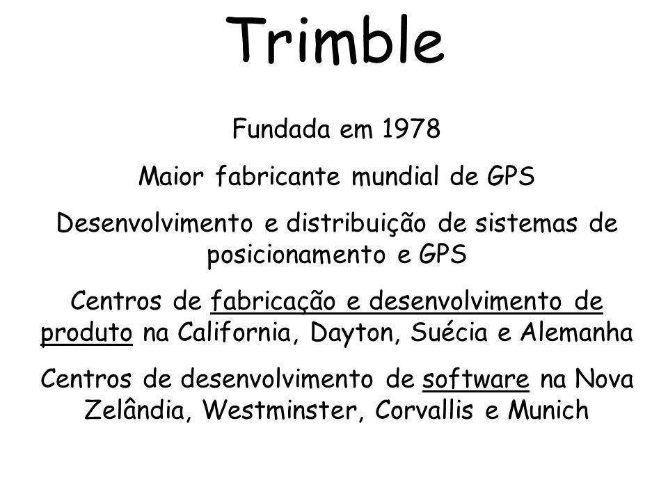 Trimble Fundada em 1978 Maior fabricante mundial de GPS