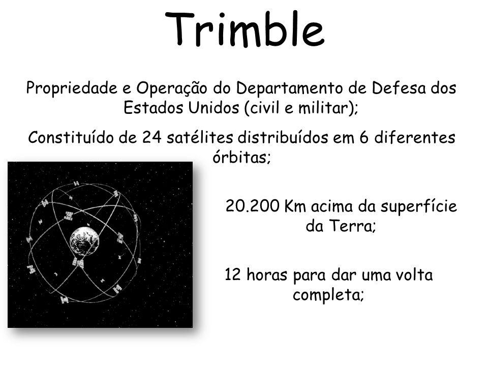 Trimble Propriedade e Operação do Departamento de Defesa dos Estados Unidos (civil e militar);