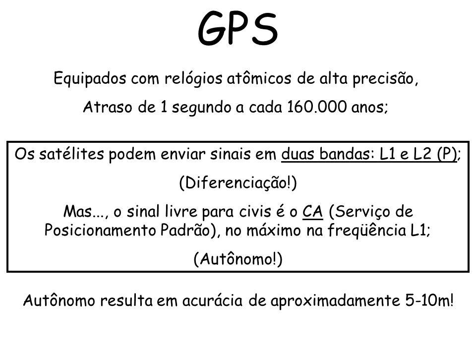 GPS Equipados com relógios atômicos de alta precisão,