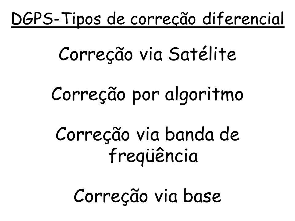 DGPS-Tipos de correção diferencial