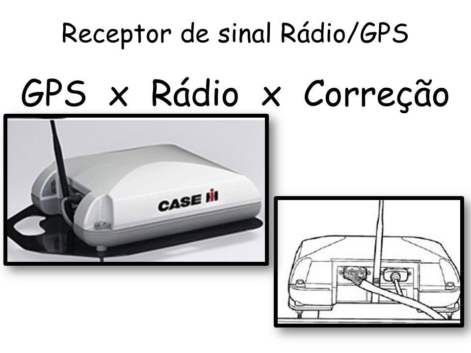 Receptor de sinal Rádio/GPS