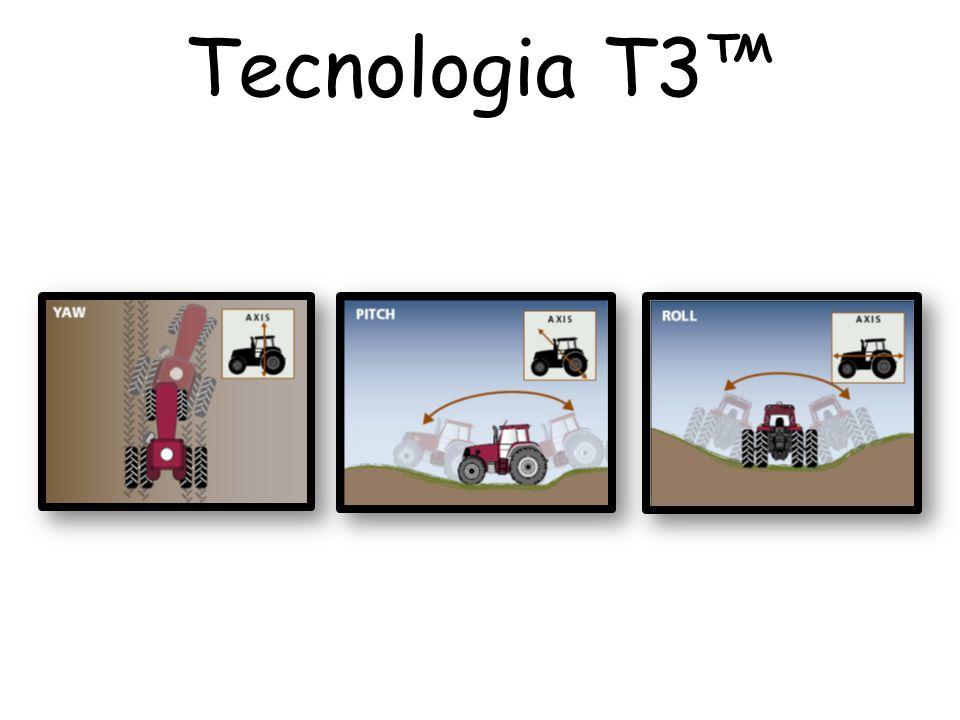 Tecnologia T3™