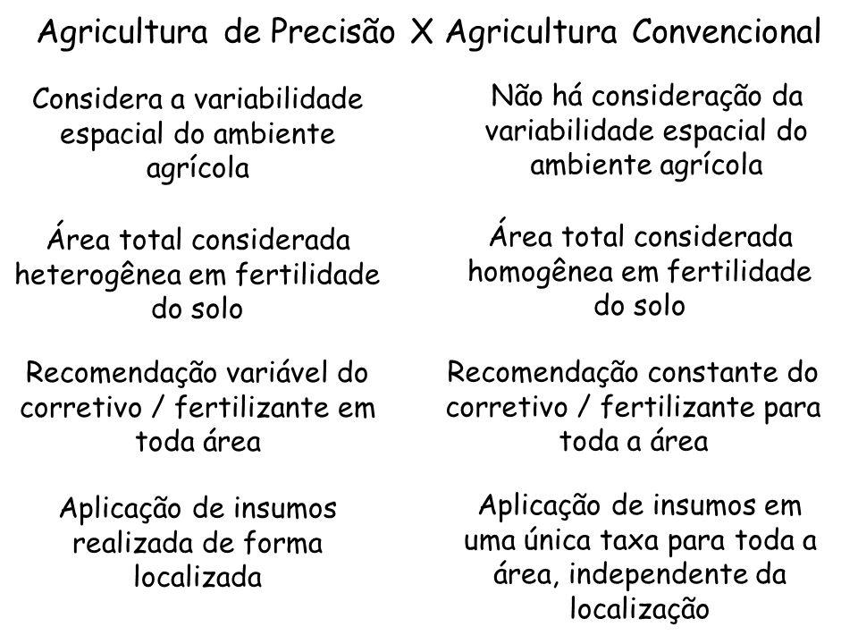 Agricultura de Precisão X Agricultura Convencional