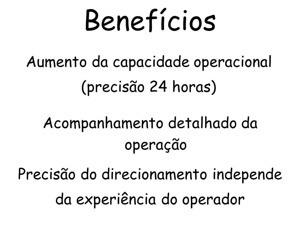 Benefícios Aumento da capacidade operacional (precisão 24 horas)
