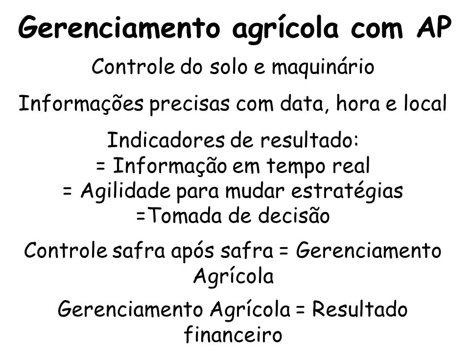 Gerenciamento agrícola com AP
