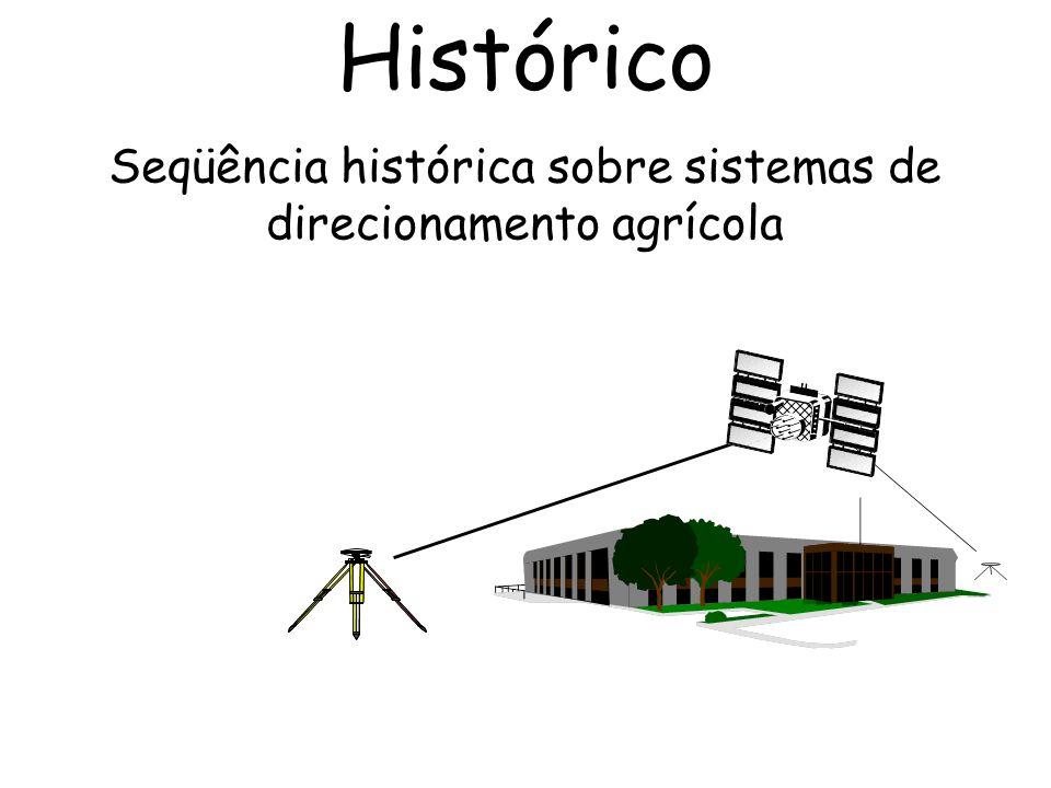 Seqüência histórica sobre sistemas de direcionamento agrícola