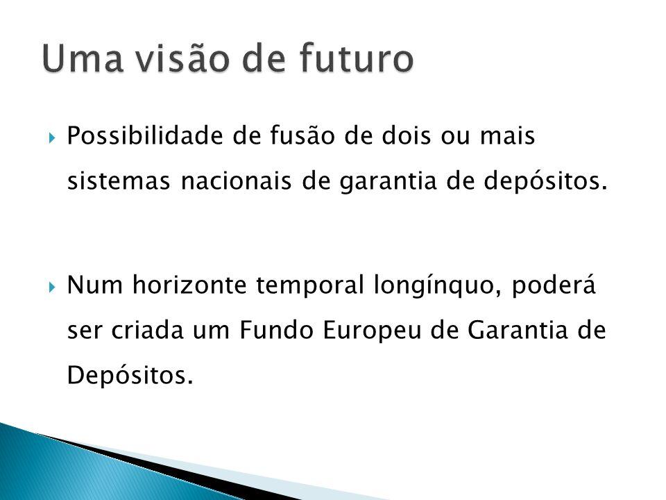 Uma visão de futuro Possibilidade de fusão de dois ou mais sistemas nacionais de garantia de depósitos.