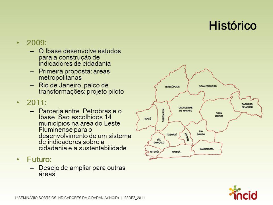 Histórico 2009: O Ibase desenvolve estudos para a construção de indicadores de cidadania. Primeira proposta: áreas metropolitanas.