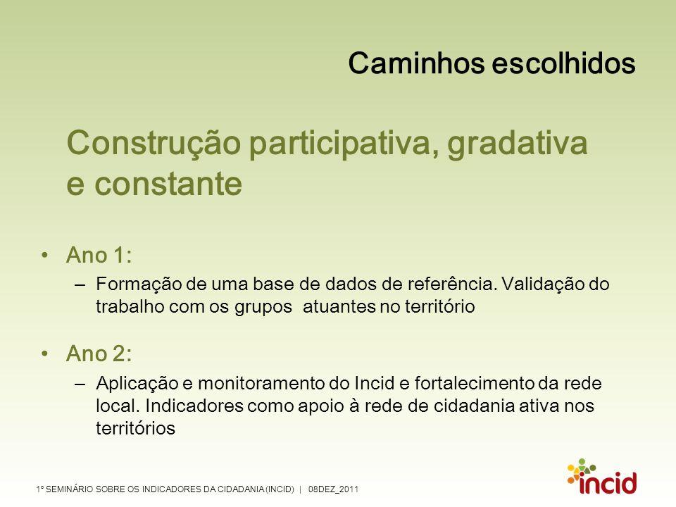 Construção participativa, gradativa e constante