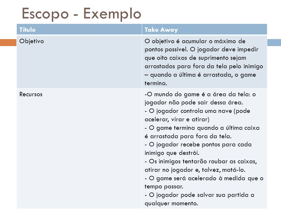 Escopo - Exemplo Título Take Away Objetivo
