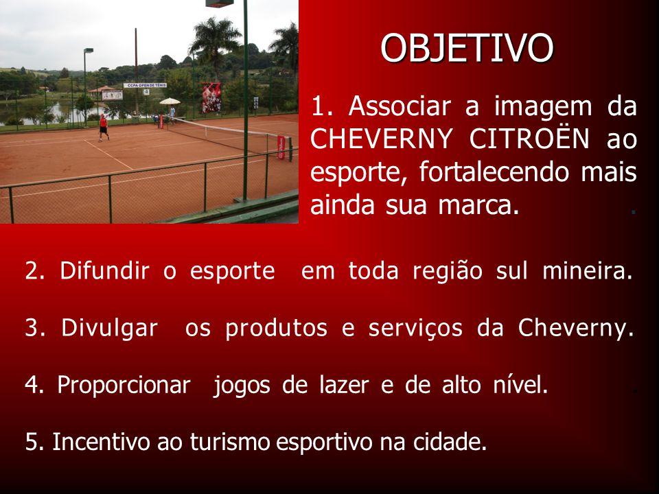 OBJETIVO 1. Associar a imagem da CHEVERNY CITROËN ao esporte, fortalecendo mais ainda sua marca. .