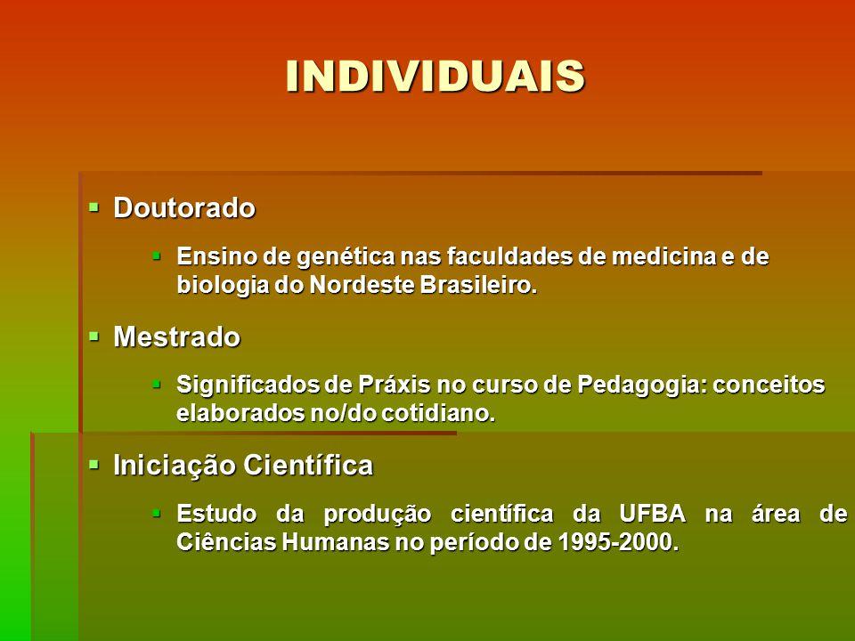 INDIVIDUAIS Doutorado Mestrado Iniciação Científica