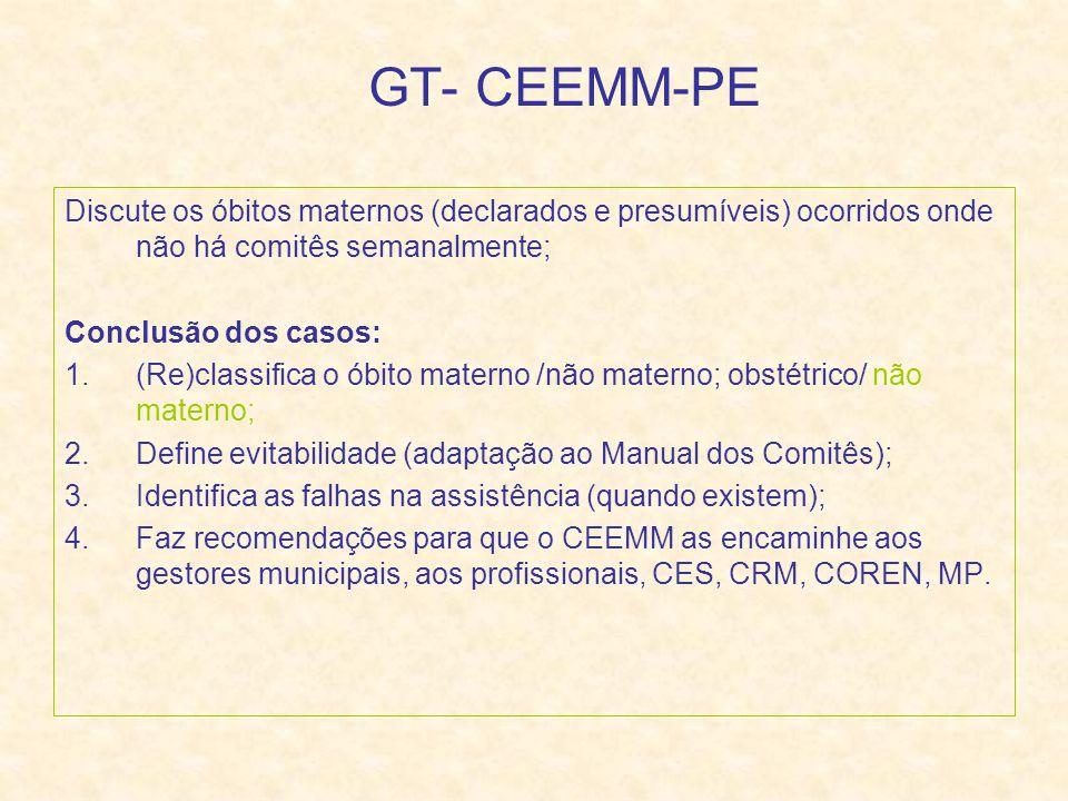 GT- CEEMM-PE Discute os óbitos maternos (declarados e presumíveis) ocorridos onde não há comitês semanalmente;