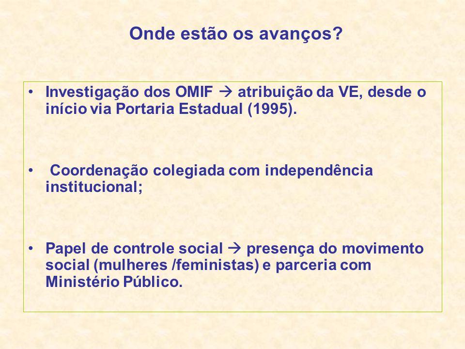 Onde estão os avanços Investigação dos OMIF  atribuição da VE, desde o início via Portaria Estadual (1995).