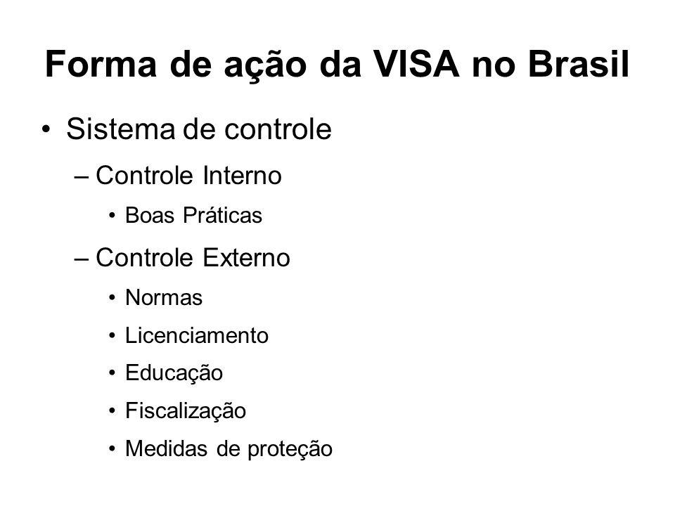 Forma de ação da VISA no Brasil
