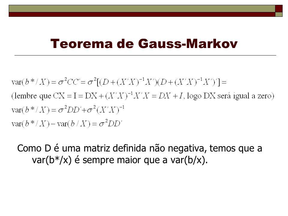 Teorema de Gauss-Markov