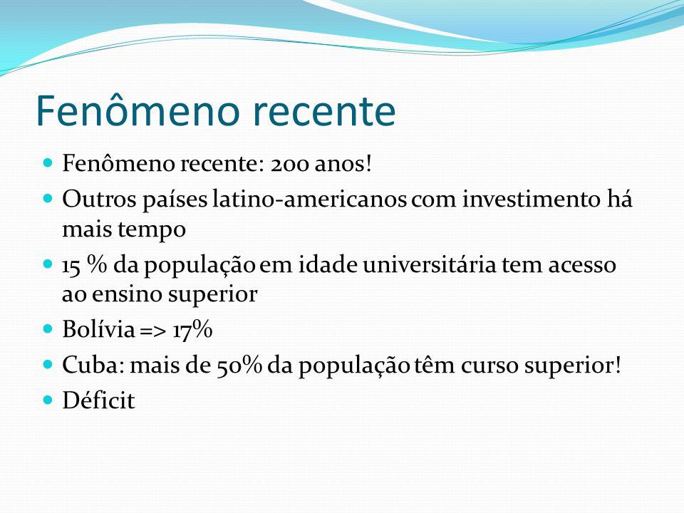 Fenômeno recente Fenômeno recente: 200 anos!