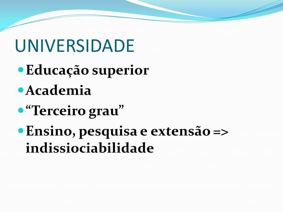 UNIVERSIDADE Educação superior Academia Terceiro grau