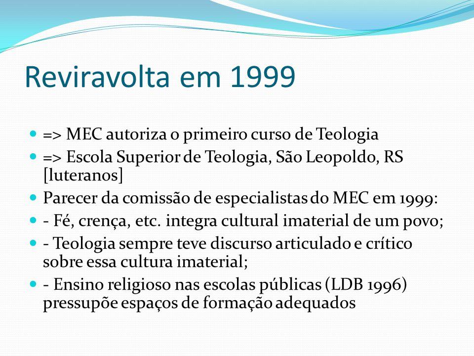 Reviravolta em 1999 => MEC autoriza o primeiro curso de Teologia