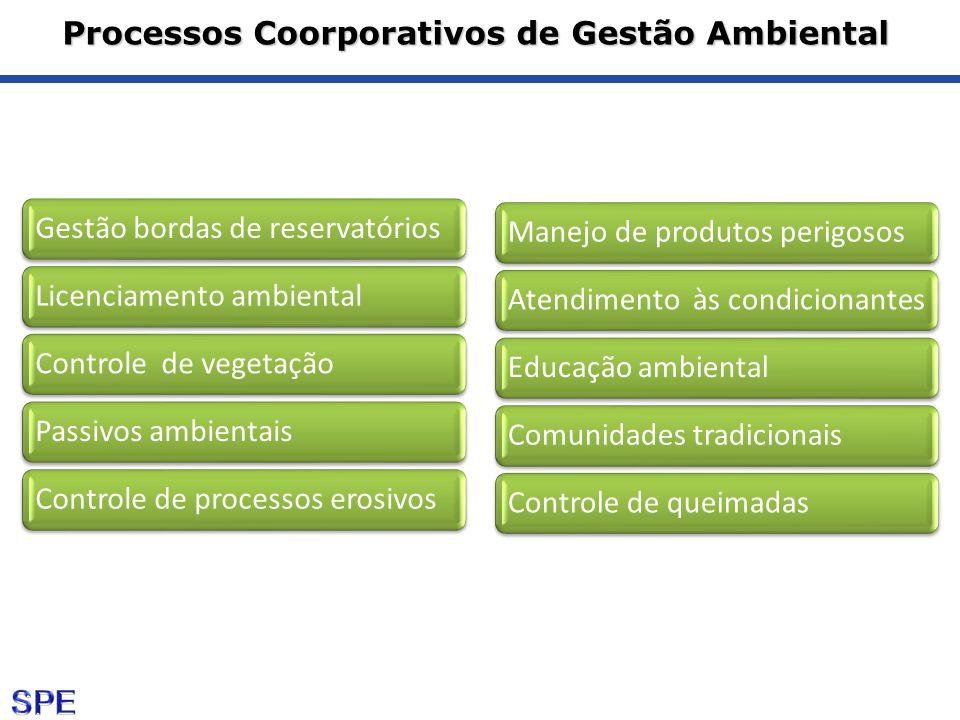 Processos Coorporativos de Gestão Ambiental