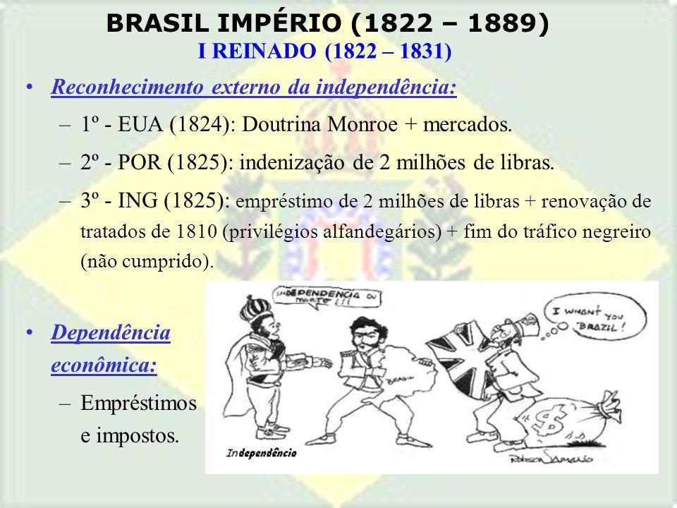 Reconhecimento externo da independência: